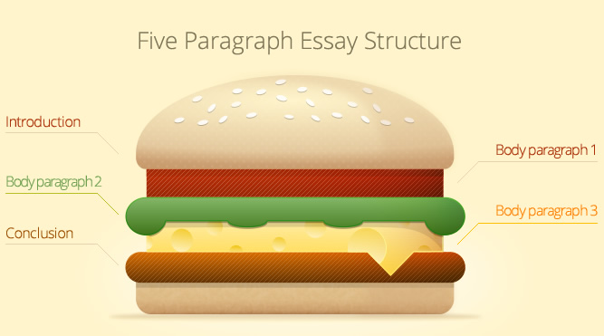 Simple essay sample